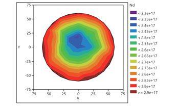 化合物半導体評価